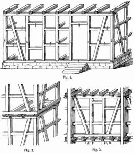 budownictwo szkieletowe